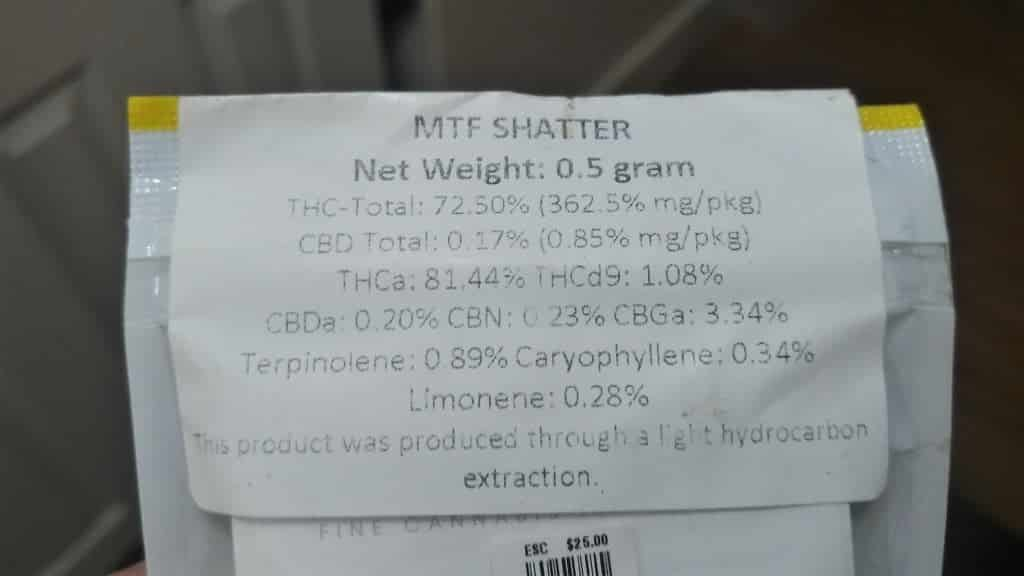 cannavative mtf shatter test results