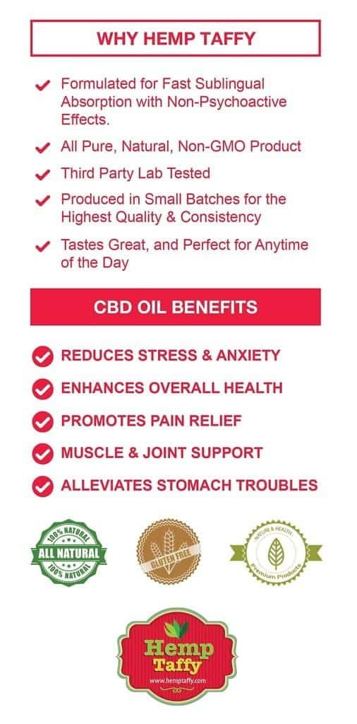 cbd essence medicinal grade edible hemp taffy