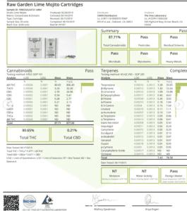 THC Oil Pen Vape Cartridge Tests: Pesticides and Strength