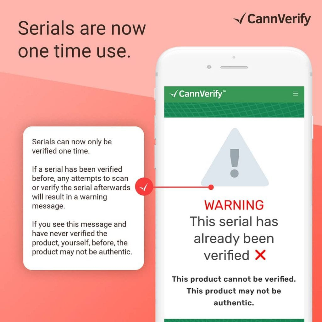 CannVerify duplicate detection