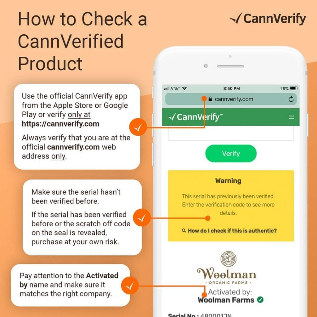 Cannverify instructions
